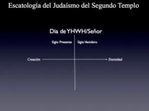 Escatologia Judia3.001