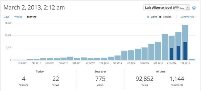 Screen Shot 2013-03-02 at 2.13.36 AM