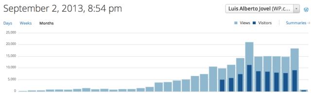 Screen Shot 2013-09-02 at 8.54.35 PM