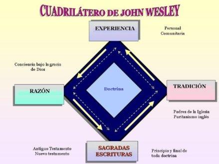 wesleycuadrilc3a1tero1