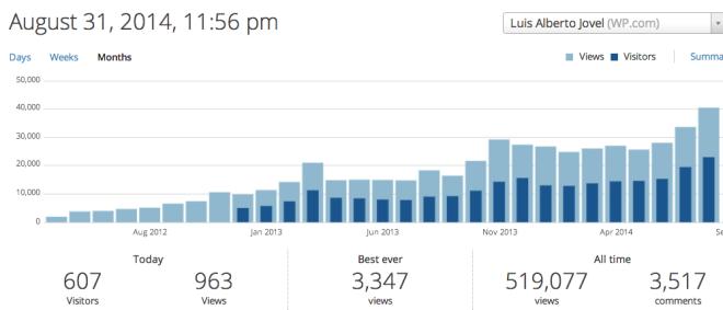 Screen Shot 2014-09-01 at 12.57.23 am